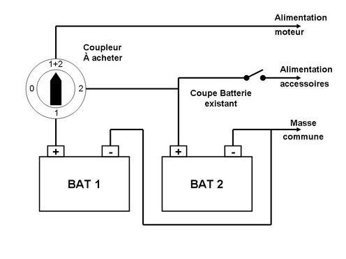 comment choisir sa batterie marine
